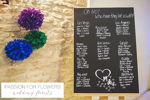 kingscote barn wedding table plan