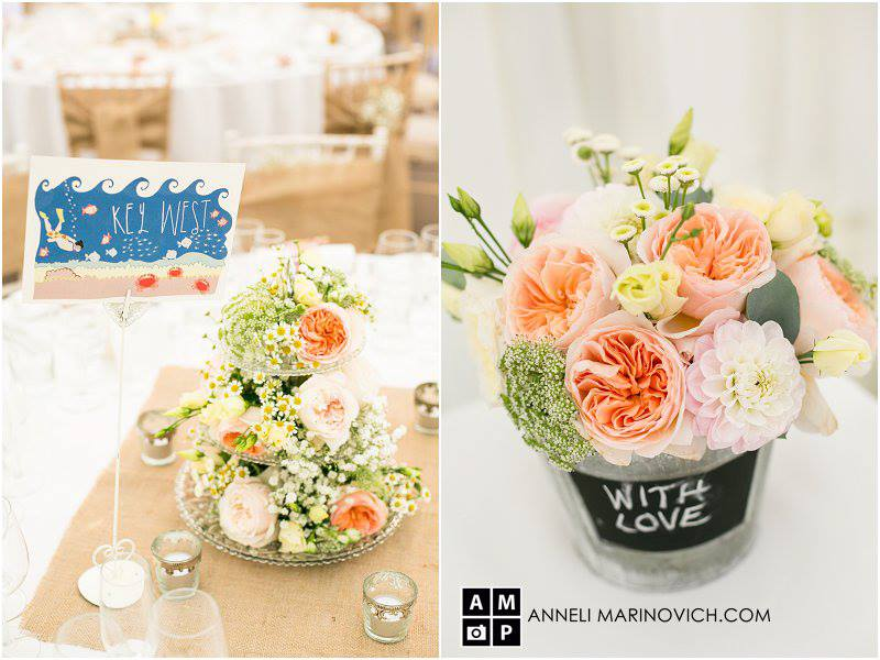 Iscoyd-Park-Wedding-Flowers-Peach-Roses